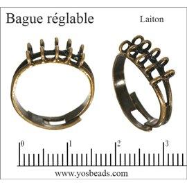 Accessoires bagues - Bronze